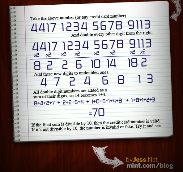 Tywkiwdbi Tai Wiki Widbee The Checksum Number On A