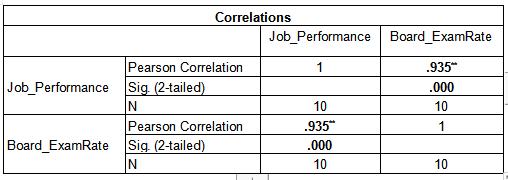 "alt=""Correlation Result"""