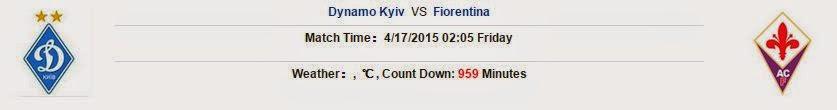 Soi kèo dự đoán Dynamo Kiev vs Fiorentina