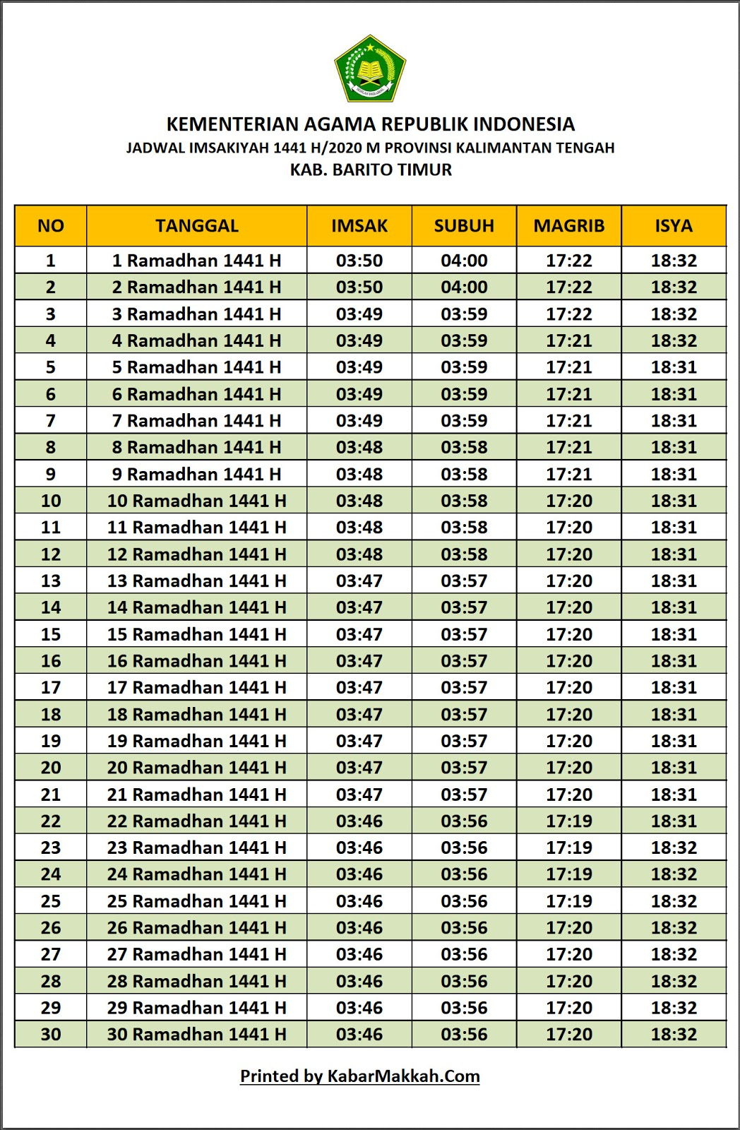Jadwal Imsakiyah Barito Timur 2020