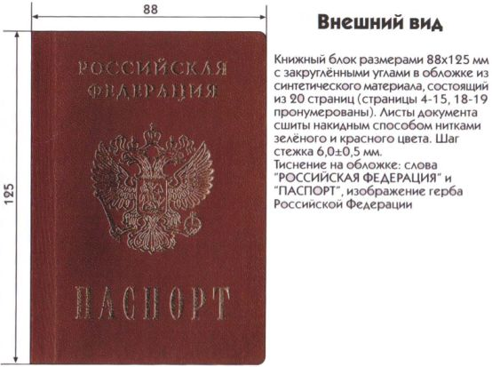фото Внешний вид паспорта гражданина РФ