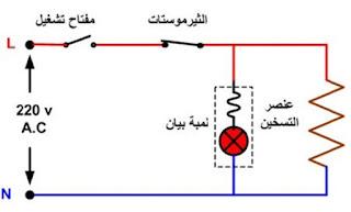 الدائرة الكهربائية لدفاية الزيت