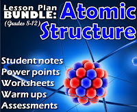 History of Atomic Theory, Protons, Neutrons, Electrons, Ions, Atomic mass calculations