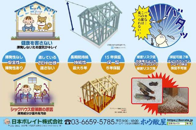 日本ボレイトのボロンdeガード