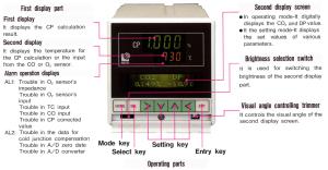 CP Calculator Type: CPM