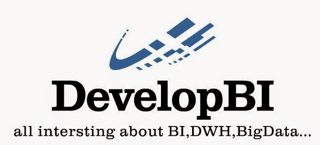 DevelopBI: Hadoop related projects and frameworks