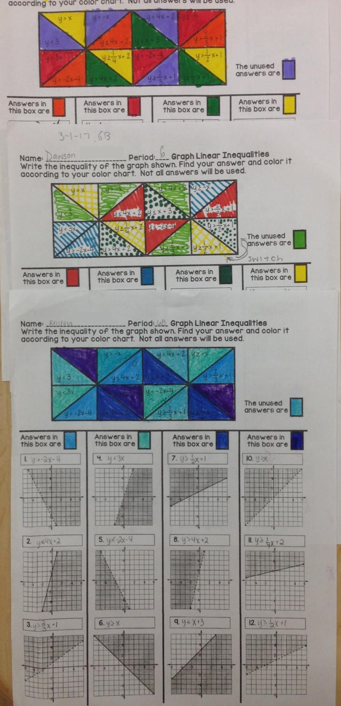 Math Dyal Linear Inequalities