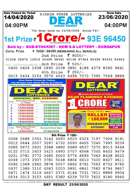 Lottery Sambad Result 14.04.2020 Dear Chance Tuesday 4:00 pm