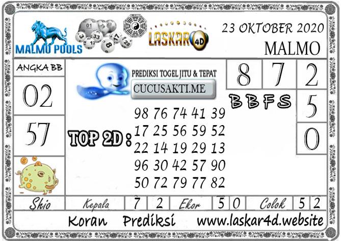Prediksi Togel MALMO LASKAR4D 23 OKTOBER 2020