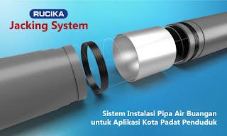 Rucika Jacking System
