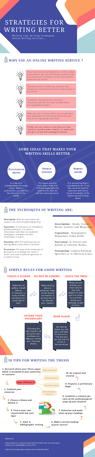 Strategies For Writing Better Thesis
