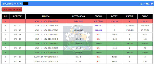 Bukti Jakpot Member di Pangerantoto3 04November 2019