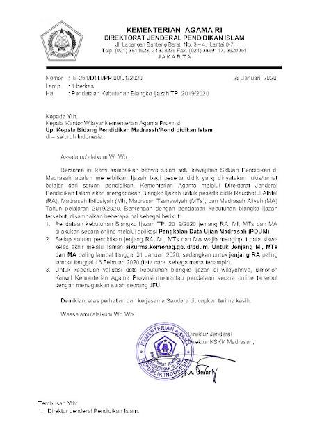 Surat Batas Akhir Pengisian PDUM 2020