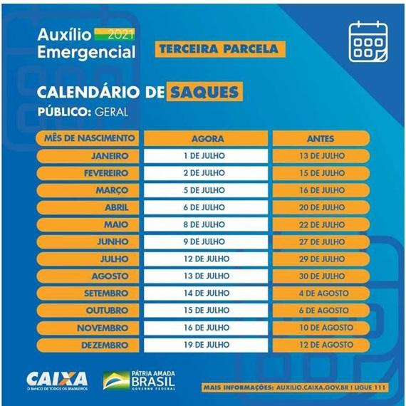 Calendário de saques da terceira parcela do auxílio emergencial 2021 - Caixa