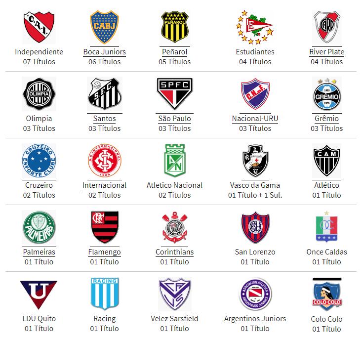 Clubes Campeões da Libertadores da América (1960-2018)
