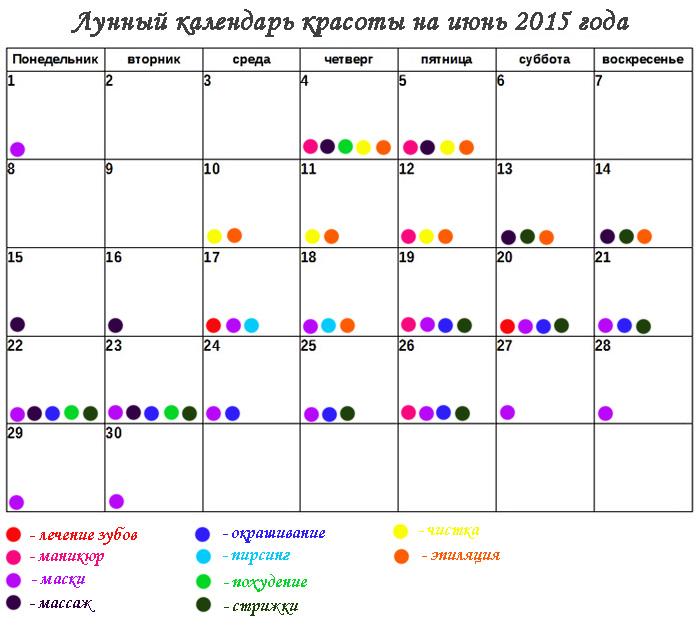 Лунный календарь красоты в 2019 году