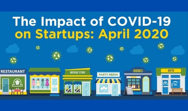 Startups Under the COVID-19 Influence