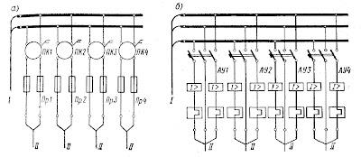 Схемы РЩ с предохранителями (а) и установочными автоматами (б): I - от ГРЩ, II - к потребителям.