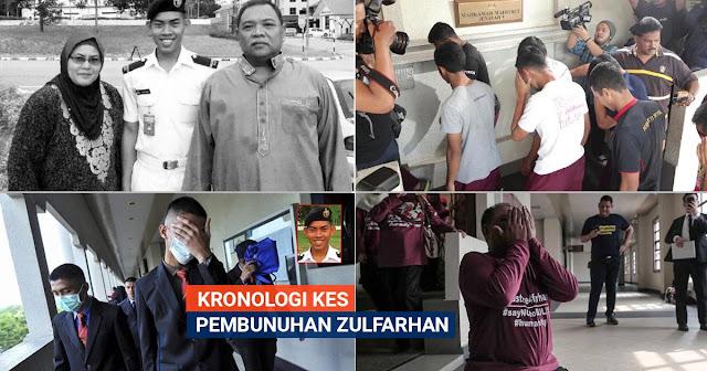 Tragis Ini Kronologi Kes Pembunuhan Zulfarhan Pelajar Upnm Sepanjang Perbicaraan Mahkamah Selongkar10