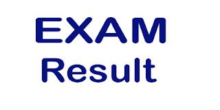 ESIC -  JUNIOR RESIDENT  RECRUITMENT EXAM  RESULT