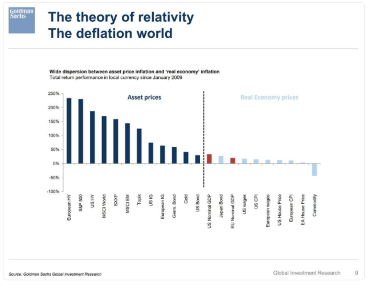 Disciplined Systematic Global Macro Views: The ...
