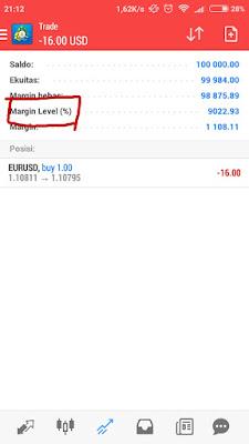 money-management-trading-forex