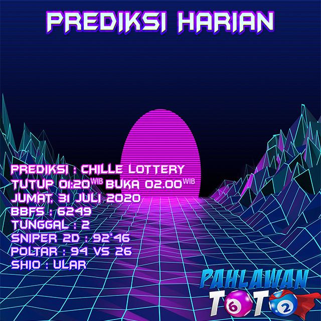 Prediksi Harian Chille Lottery, Jum'at 31 Juli 2020
