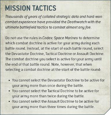 Códex: Deathwatch tácticas