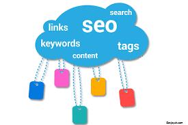 Tentang bagaimana pengertian dari search engine optimation