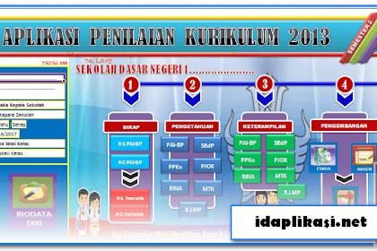Aplikasi Penilaian Kurtilas Kurikulum 2013 Revisi Terbaru Format Excel.Xlsm