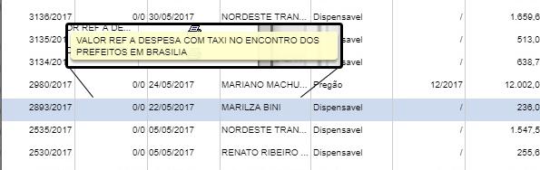 Mato Rico: Contribuintes pagam até táxi para primeira-dama??