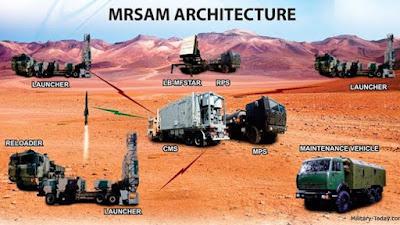 Un sistema de misil superficie-aire del proyecto MR-SAM.