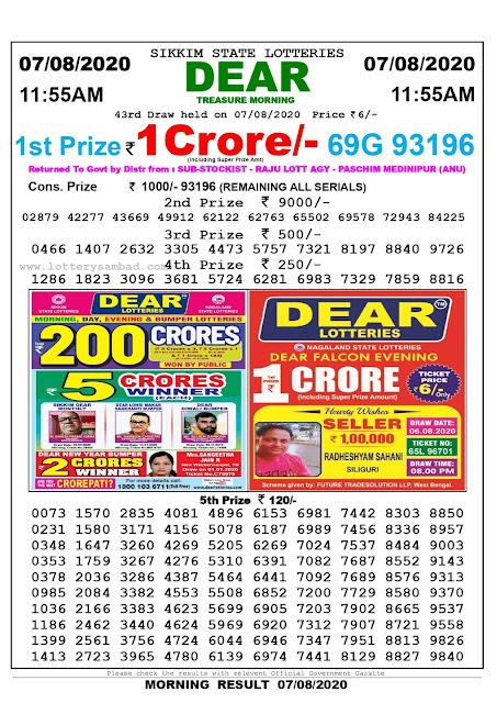 Lottery Sambad Result 07.08.2020 Dear Treasure Morning 11:55 am