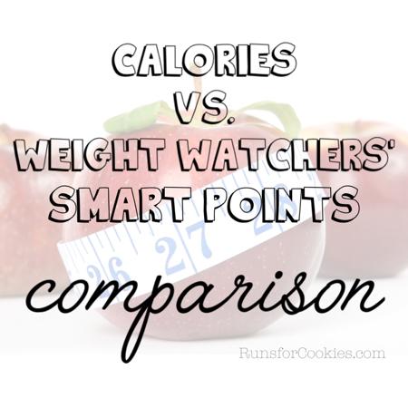Runs for Cookies: Calories vs  Weight Watchers SmartPoints comparison