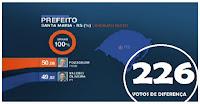 OUTRO OLHAR/226 VOTOS DE DIFERENÇA, A ELEIÇÃO MAIS APERTADA DO PAÍS