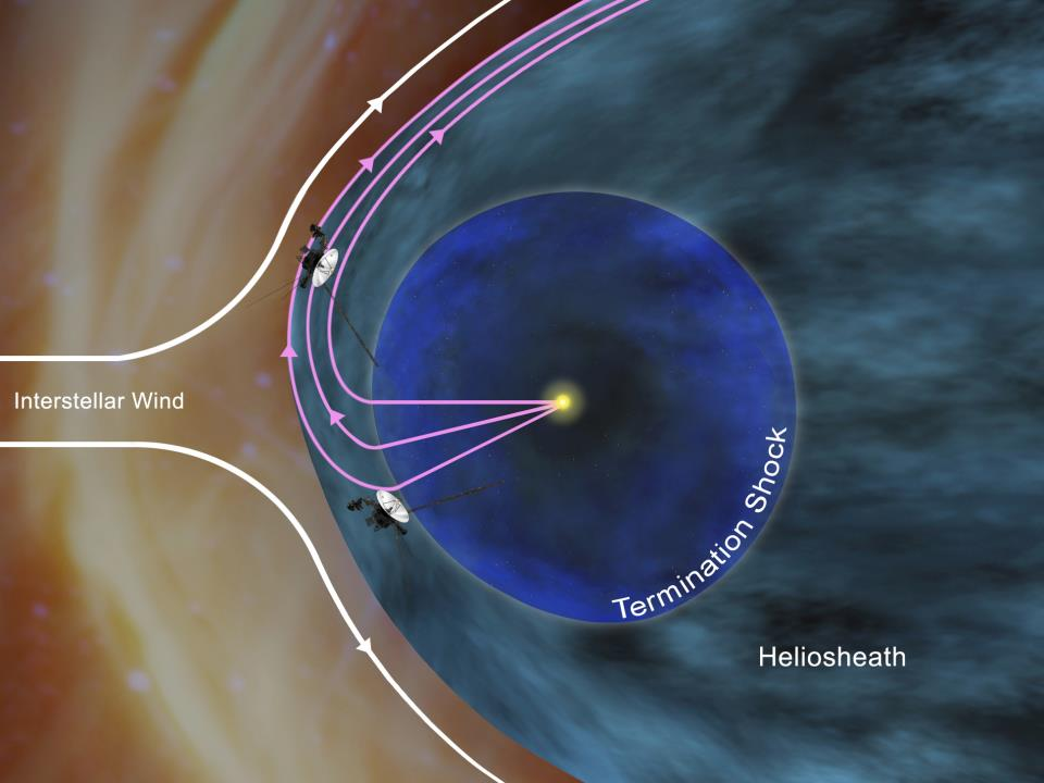 voyager 1 distance - photo #27