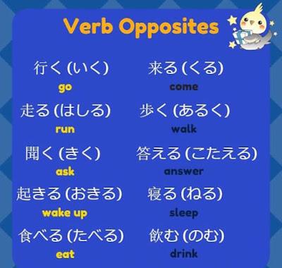 List sinonim dan antonim dalam bahasa Jepang