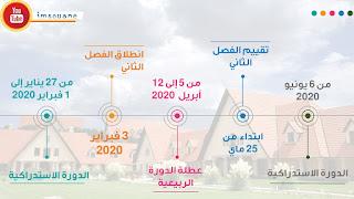 الاطلاع على المنحة 2020