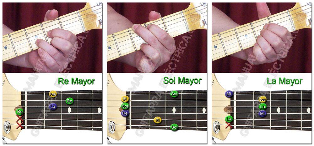 Acordes Mayores Guitarra Manual Guitarra Eléctrica