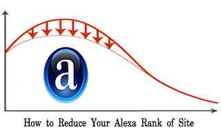 Top 10 effective tips to quickly reduce your site Alexa ranking