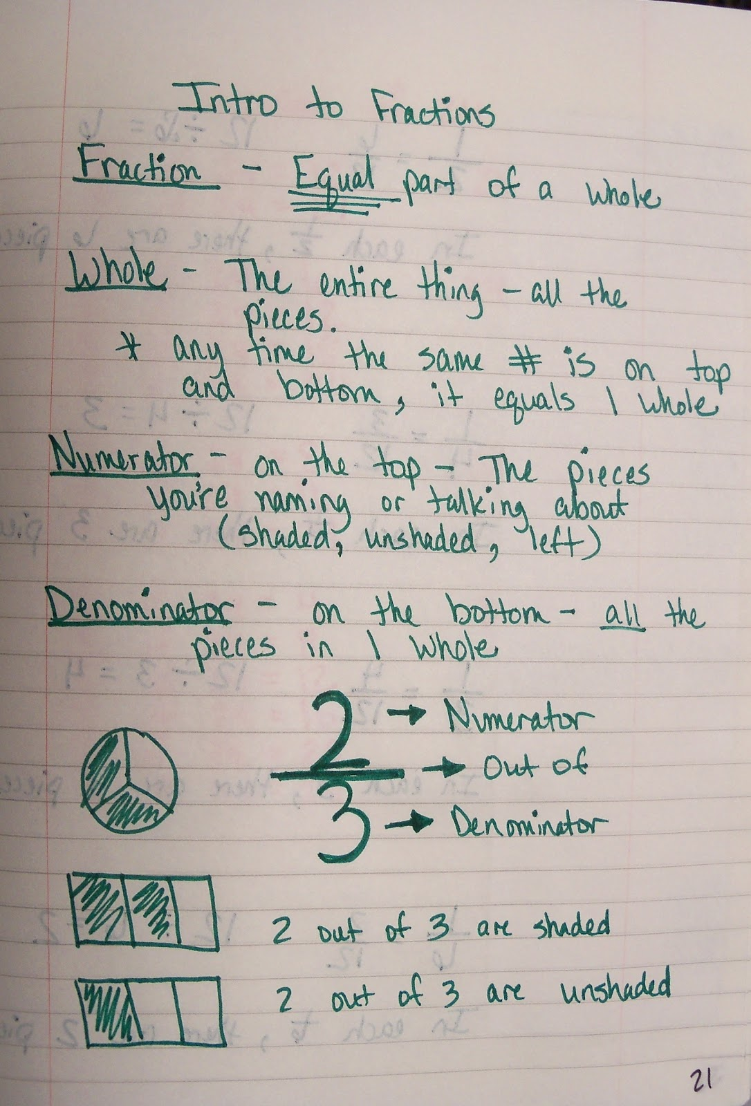 The 4th Grade May Niacs Intro To Fractions