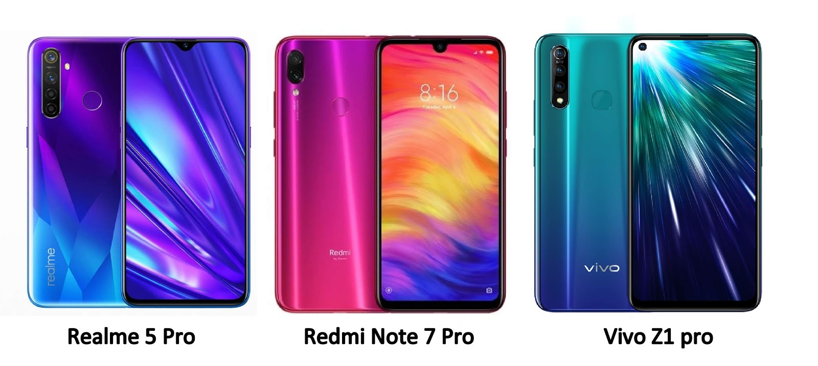 Realme 5 Pro vs Redmi Note 7 Pro vs Vivo Z1 Pro - Tech Updates