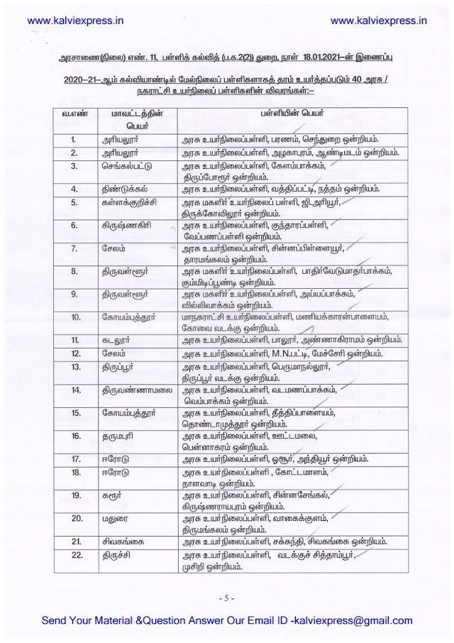High School To Hr Sec School  List-Go No 11 Date 18. 01. 2021