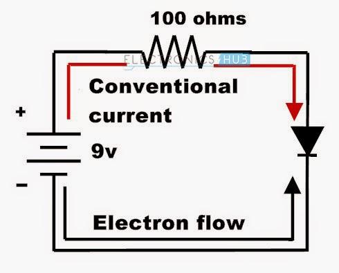 Electrical Fundamentals: DC CIRCUITS BASICS