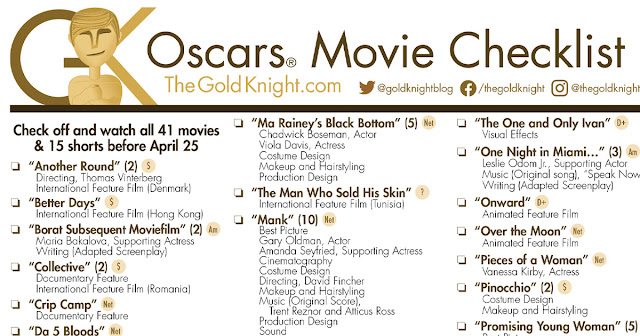 Oscars movies checklist 2021