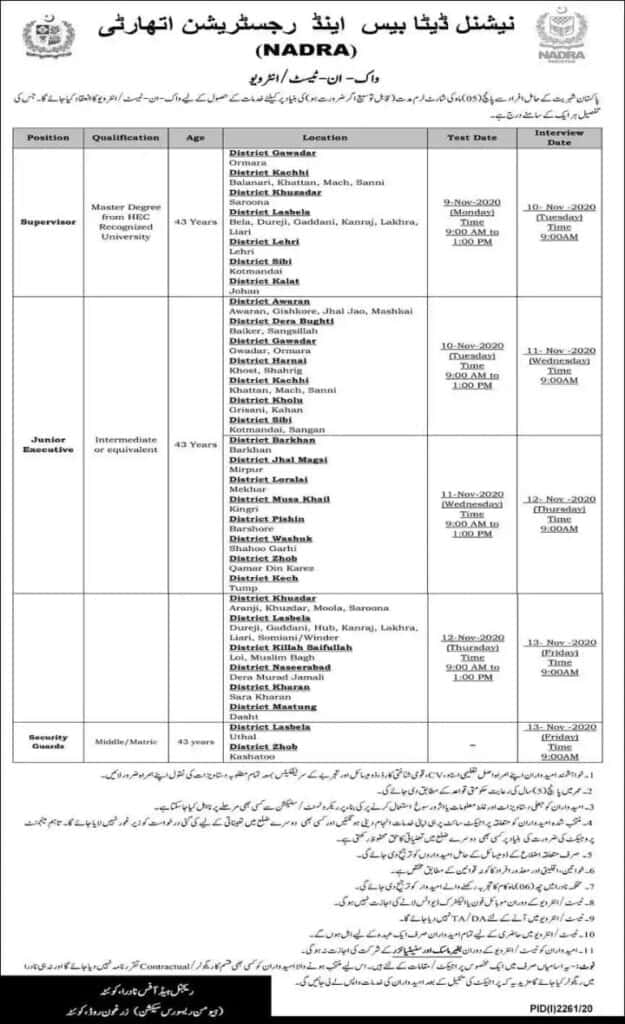 Jobs in National Database and Registration Authority NADRA Nov 2020