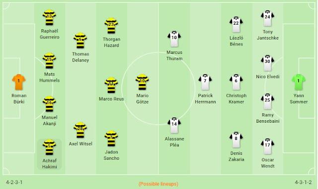 Prediksi Borussia Dortmund vs Borussia Monchengladbach — 19 Oktober 2019