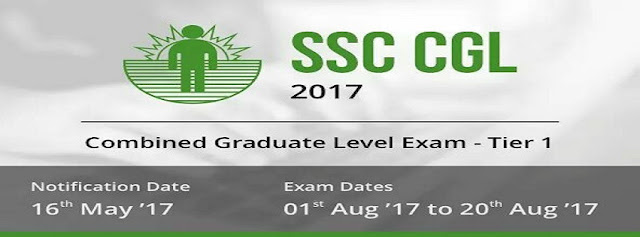 Download SSC CGL Last 7 Years Papers in English with Answers