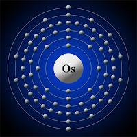 Osmiyum atomu ve elektronları