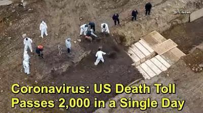 Coronavirus US Death Toll Passes 2,000 in a Single Day
